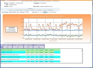 Picture of 1 Month Pre-Paid Monitoring with no cellular data service